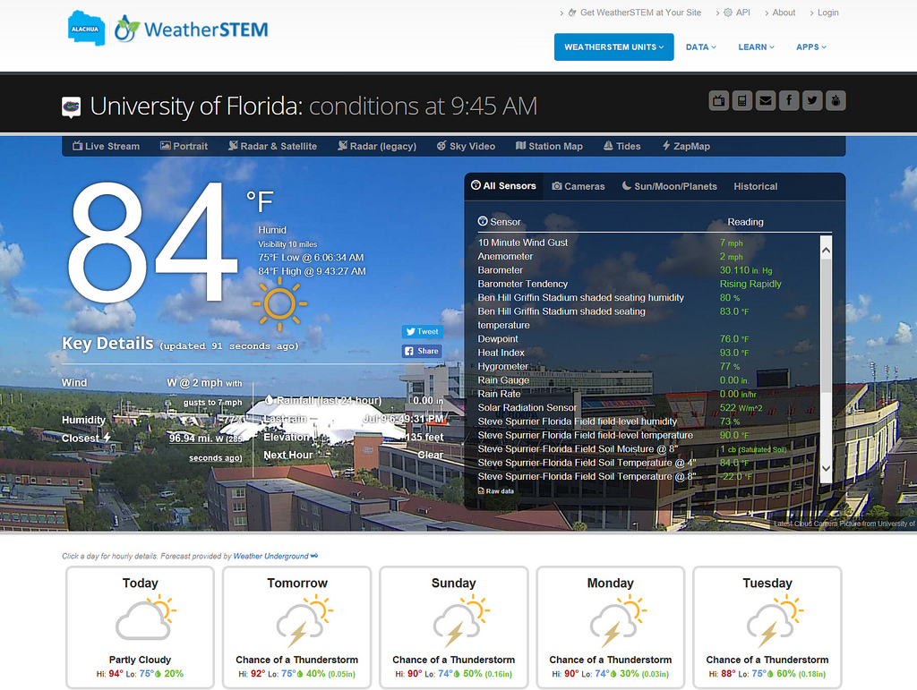 Alachua County Installs WeatherSTEM Observation System