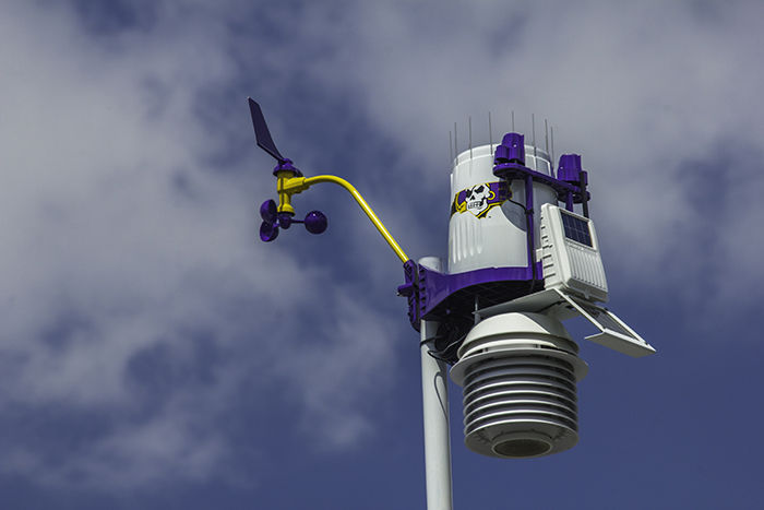 ECU improves research on weather forecasting