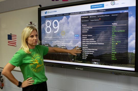 Eyes on the skies: OCS integrates weather system in academics, sports