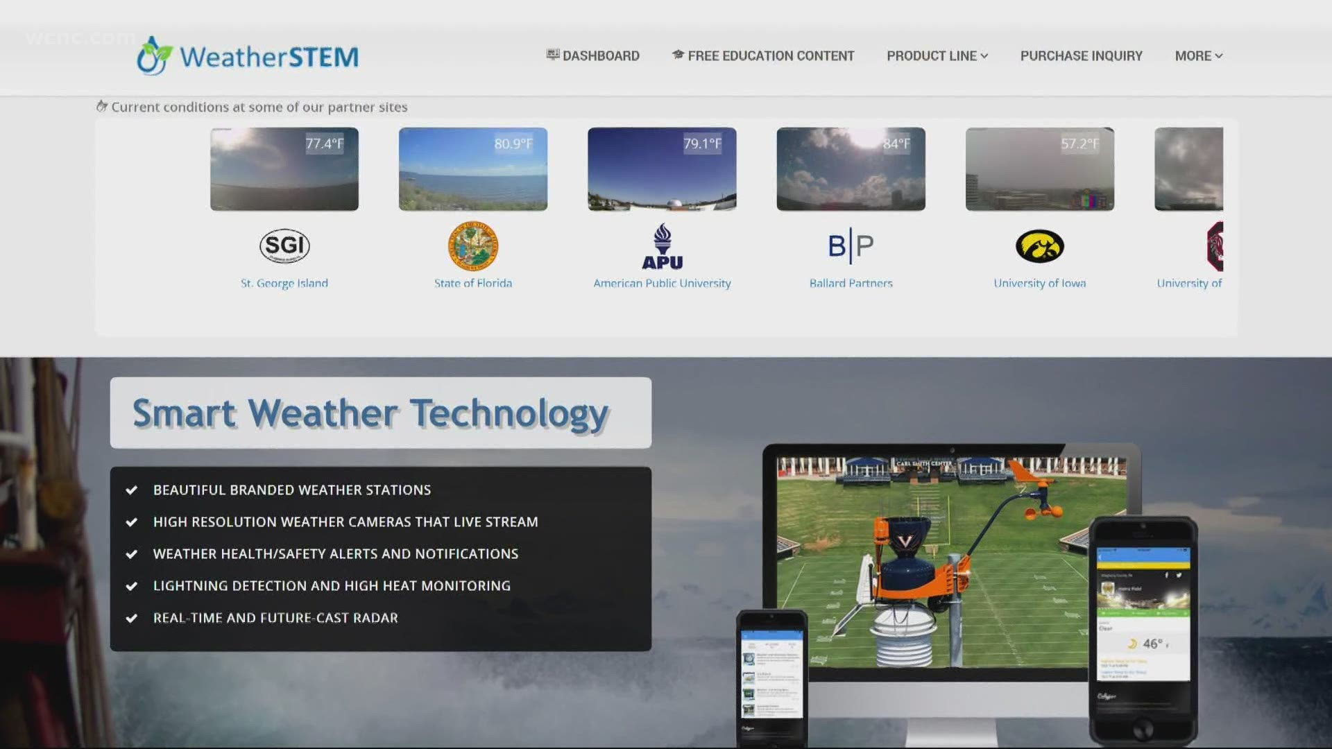 Organization uses special tools to make planning for the weather easier